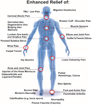 laser light therapy for back pain
